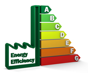 Improving Energy Efficiency With Easy Home Projects