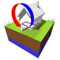 Increase Heat Pump Efficiency with Simple Maintenance Tips